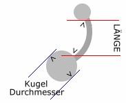 Bauchnabelpiercing richtig messen